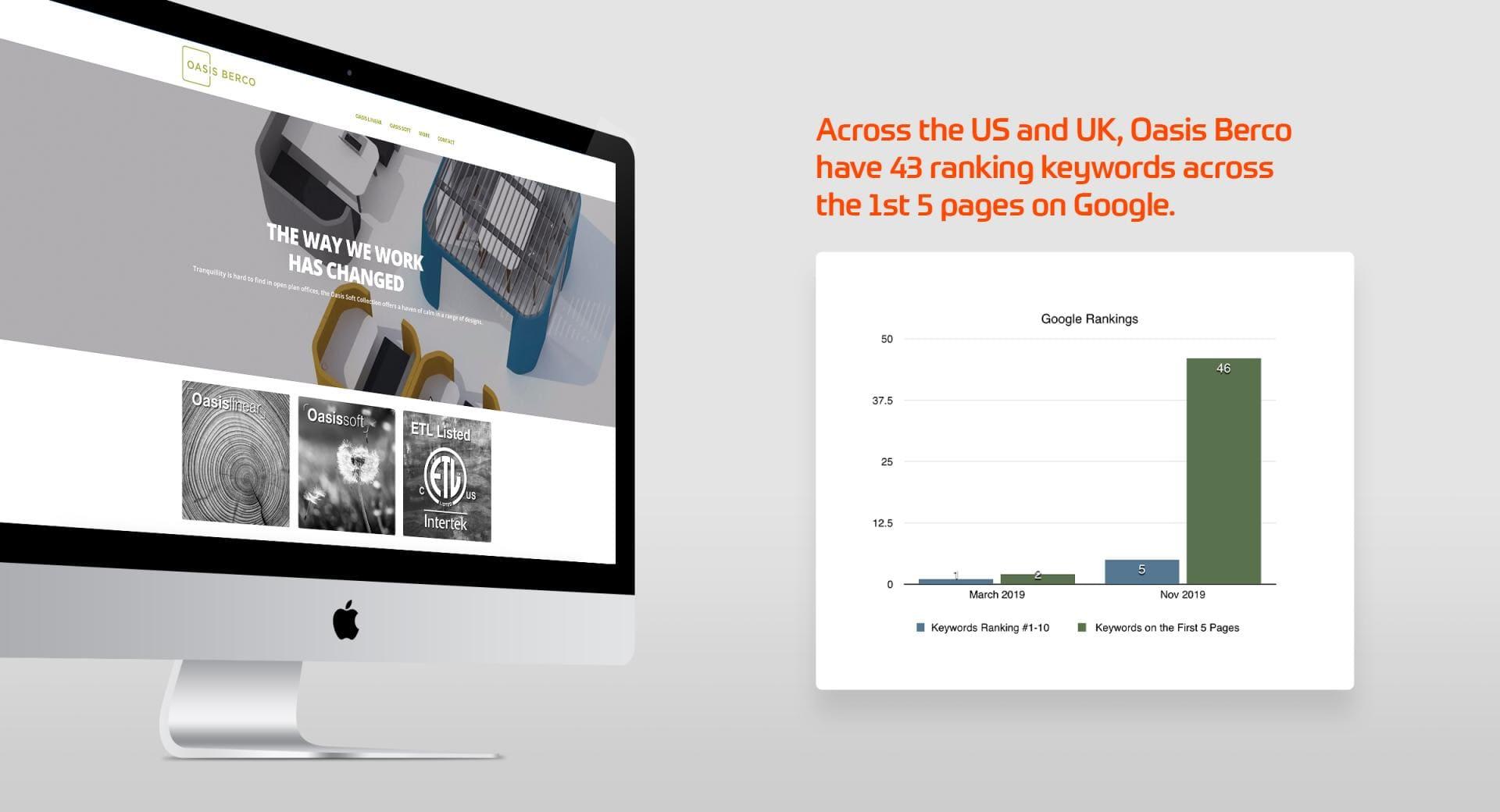Oasis Berco SEO data for ranking keywords